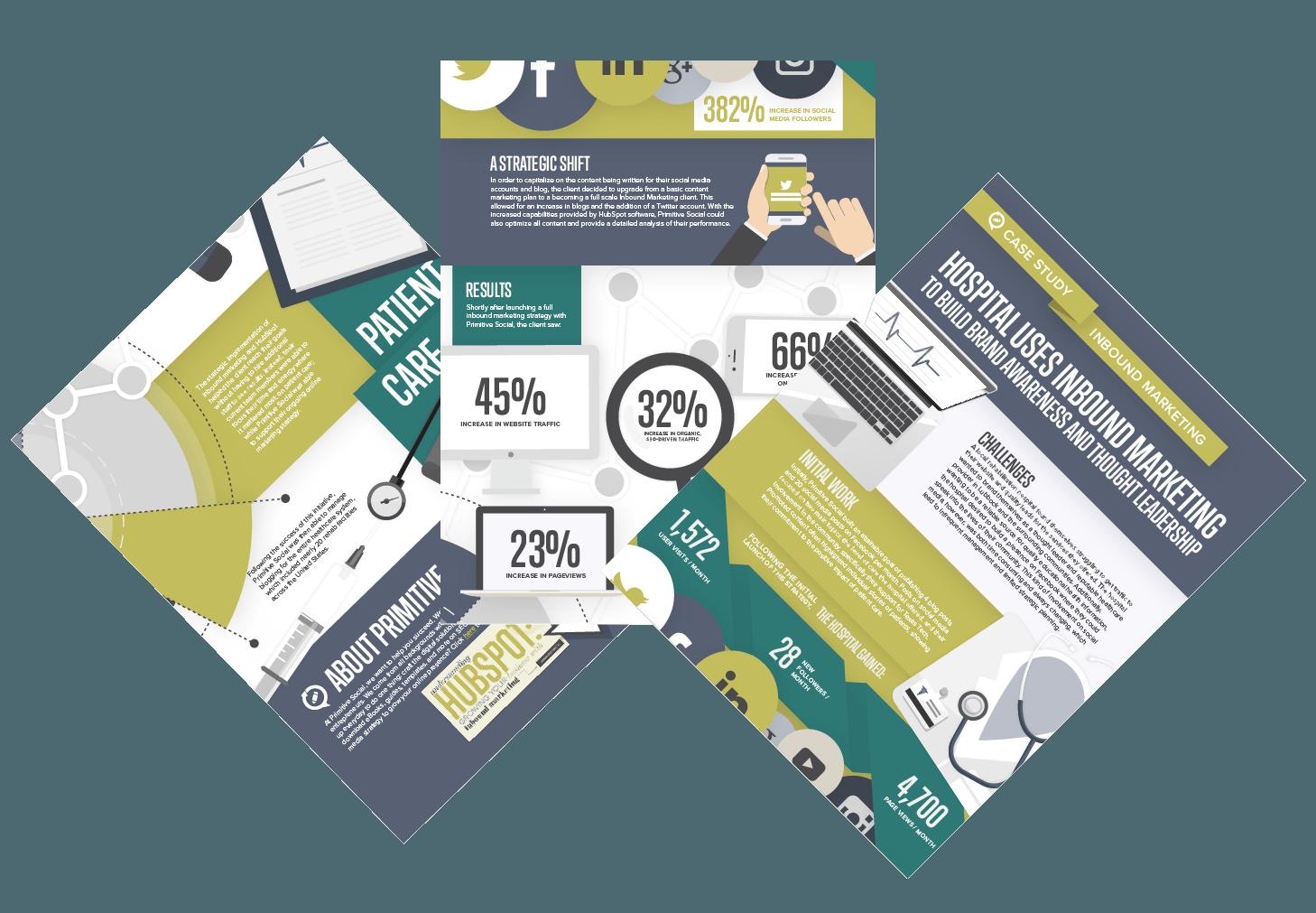 TP-Inbound-Marketing-Case-Study