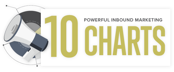 10-Powerful-Inbound-Marketing-Charts-LP-Image.png