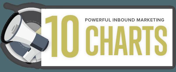 10-Powerful-Inbound-Marketing-Charts-LP-Image